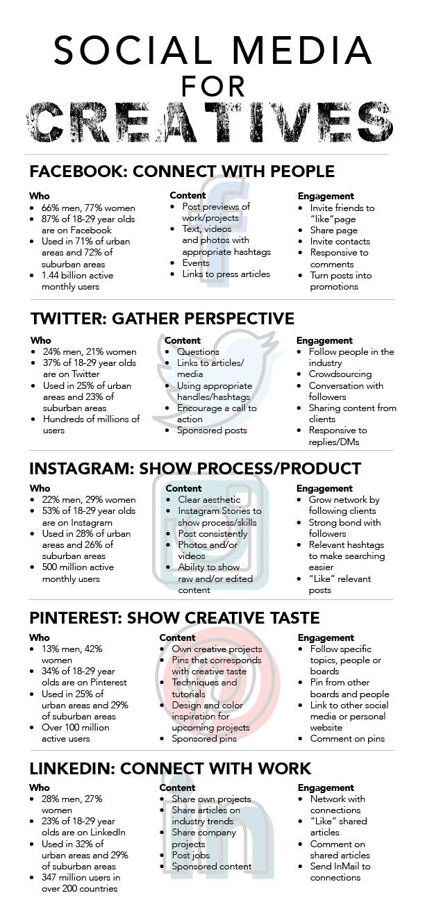 strategic-communication-infoposter
